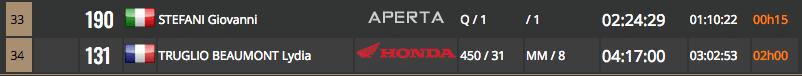 nova-moto-aer-classement-mag'motardes-2jan