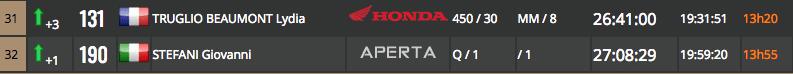 nova-moto-aer-classement2-mag'motardes-2jan