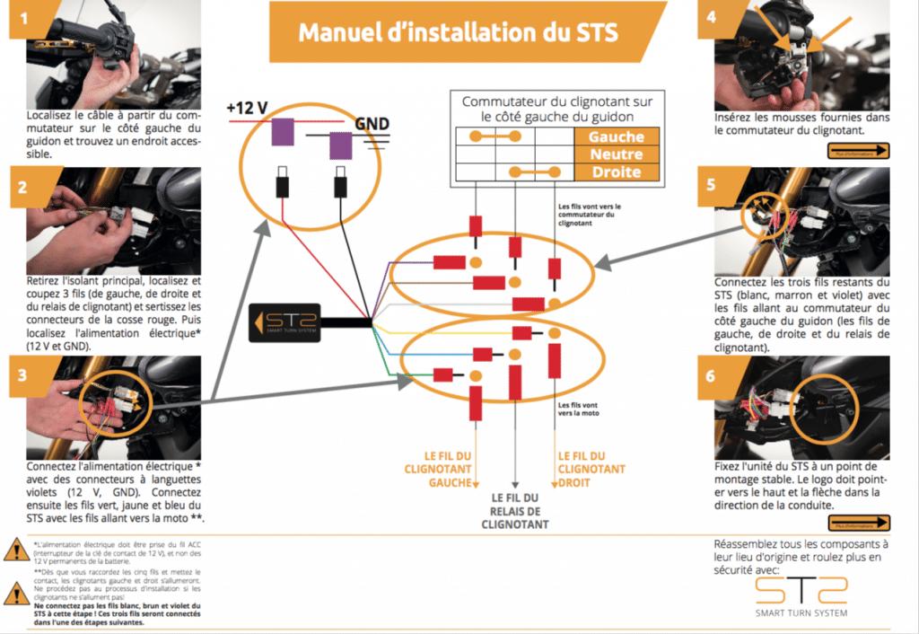 nova-moto-notice-montage-sts-1