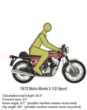 nova-moto-ergonomie-moto-position-conduite-moto-morini